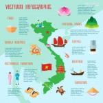 Vector bản đồ Việt Nam 2