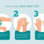 Vector rửa tay đúng cách