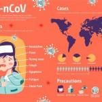 Vector đại dịch toàn cầu 25